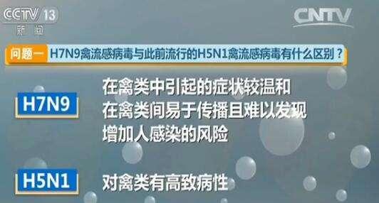别慌!H7N9禽流感这样预防