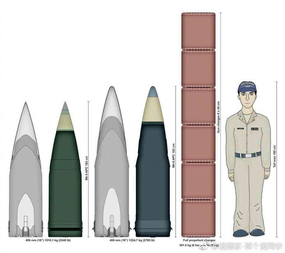 大炮巨舰时代的重型杀气:406毫米炮弹